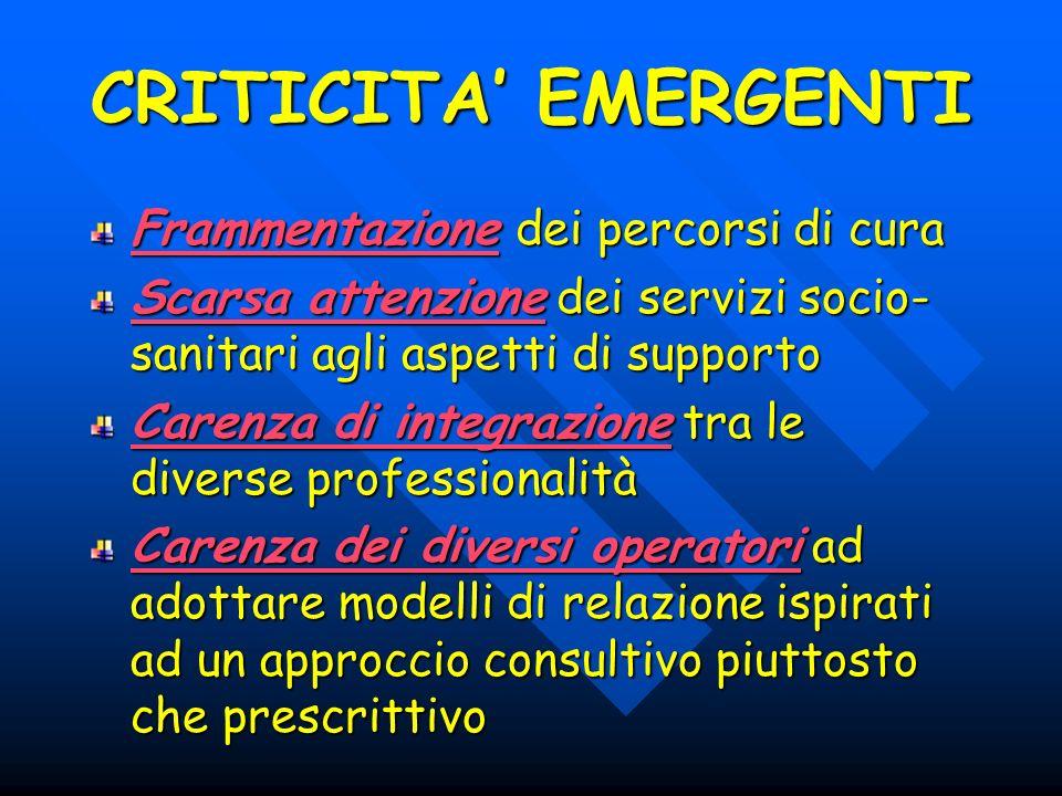 CRITICITA' EMERGENTI Frammentazione dei percorsi di cura