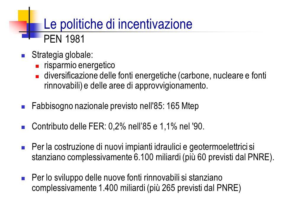 Le politiche di incentivazione PEN 1981