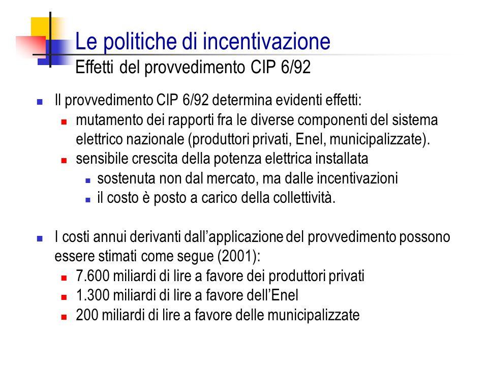 Le politiche di incentivazione Effetti del provvedimento CIP 6/92