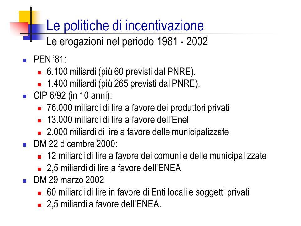 Le politiche di incentivazione Le erogazioni nel periodo 1981 - 2002