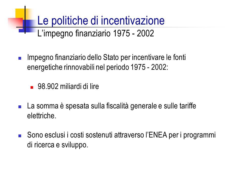 Le politiche di incentivazione L'impegno finanziario 1975 - 2002