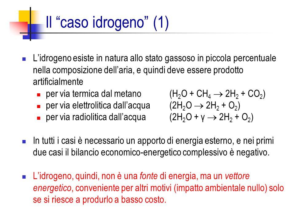 Il caso idrogeno (1)