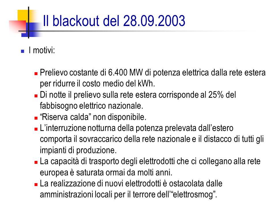 Il blackout del 28.09.2003 I motivi: