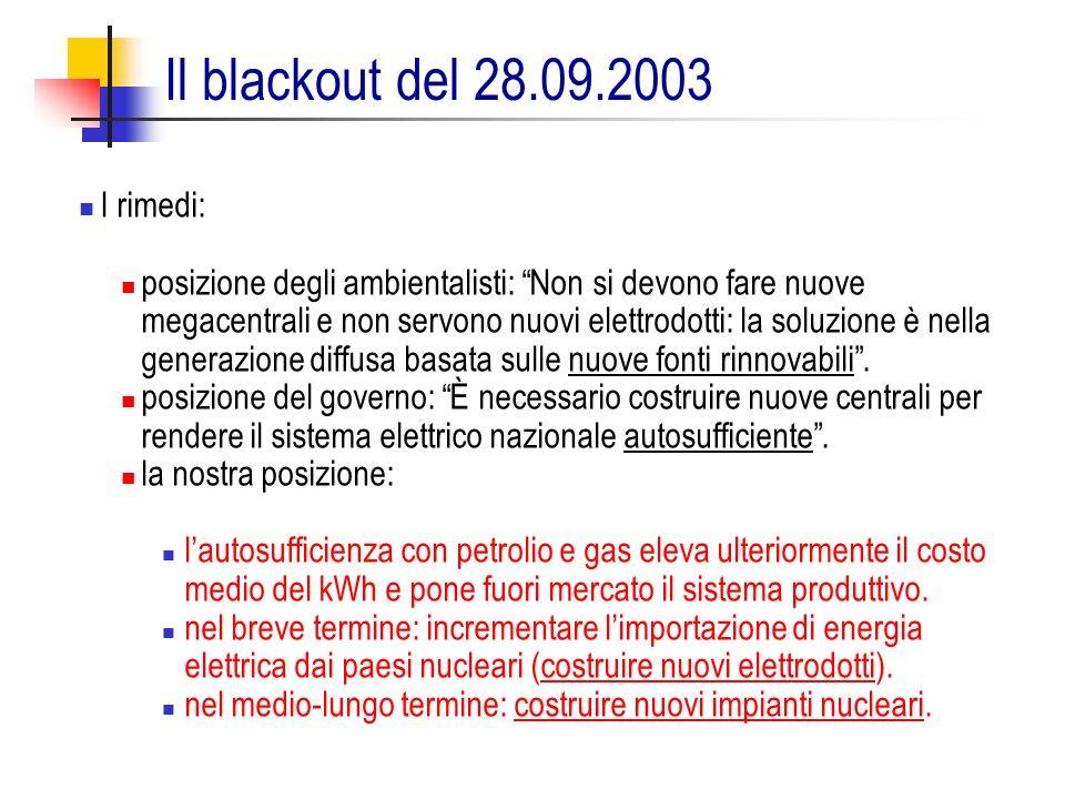Il blackout del 28.09.2003 I rimedi: