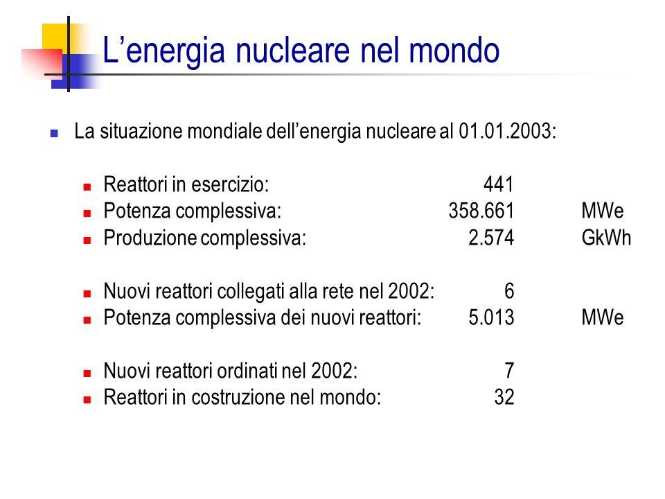 L'energia nucleare nel mondo