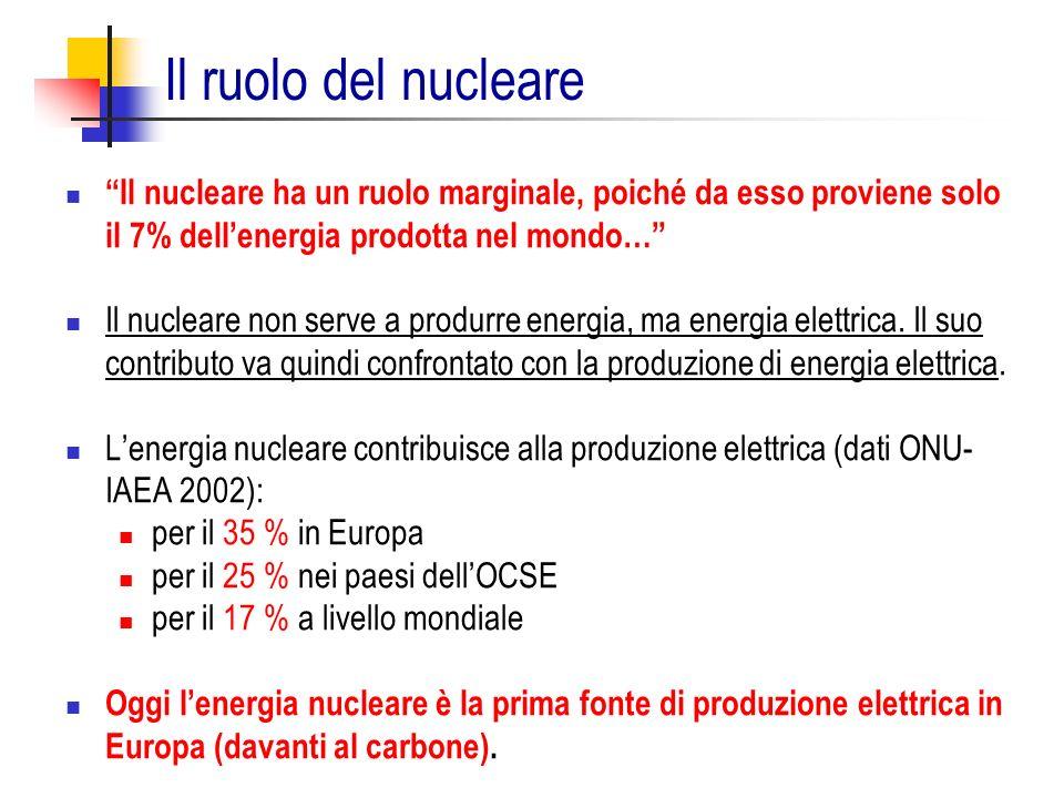 Il ruolo del nucleare Il nucleare ha un ruolo marginale, poiché da esso proviene solo il 7% dell'energia prodotta nel mondo…