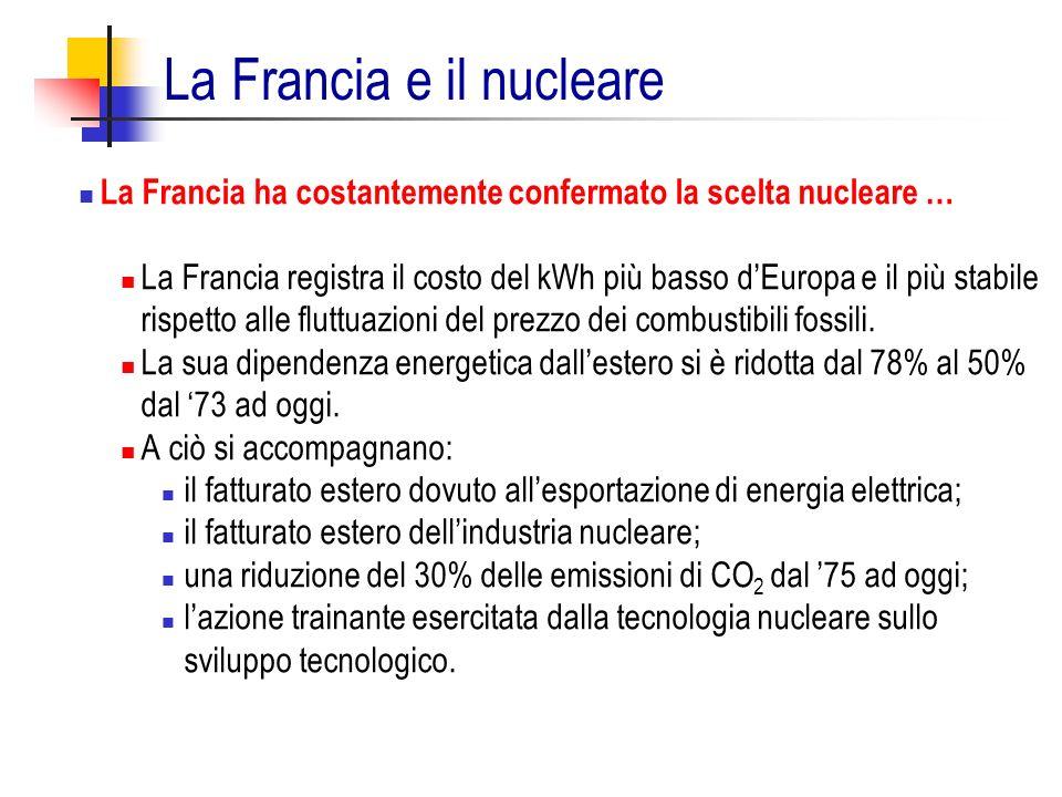 La Francia e il nucleare