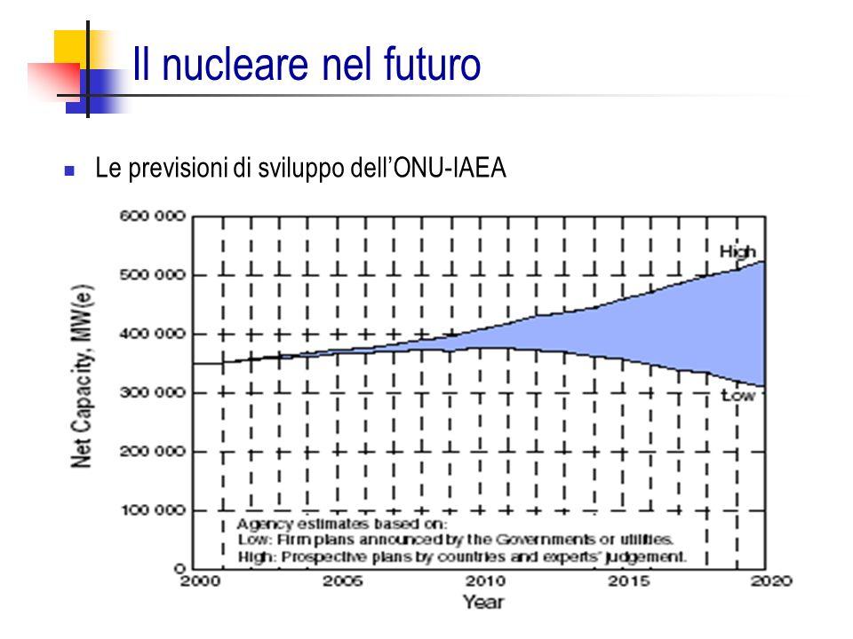 Il nucleare nel futuro Le previsioni di sviluppo dell'ONU-IAEA