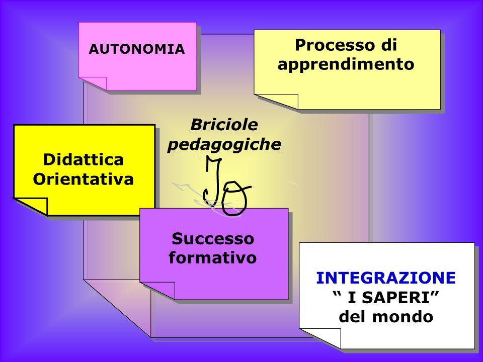 Processo di apprendimento Briciole pedagogiche Didattica Orientativa