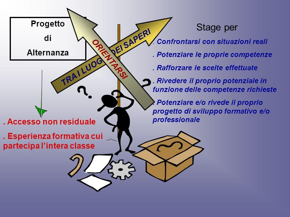 Stage per TRA I LUOGHI DEI SAPERI ORIENTARSI Progetto di Alternanza