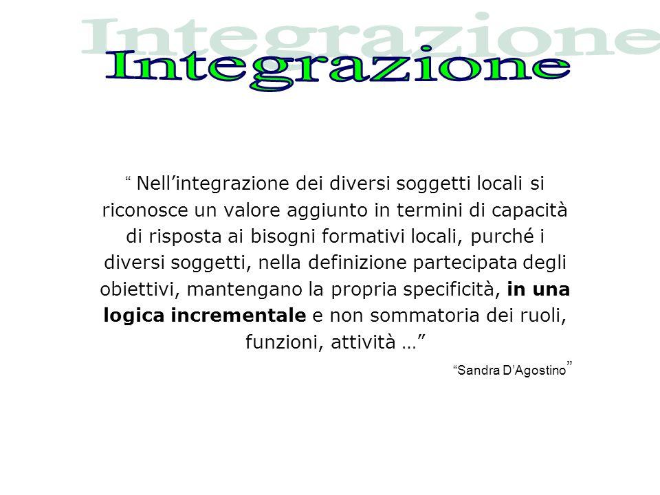 Integrazione Nell'integrazione dei diversi soggetti locali si