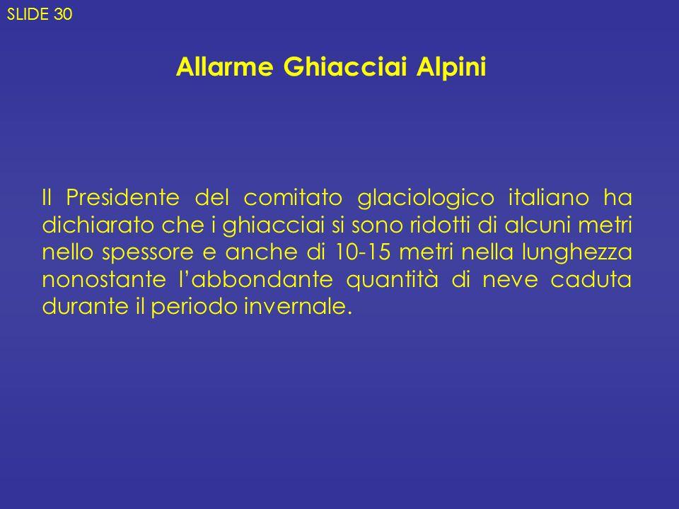 Allarme Ghiacciai Alpini