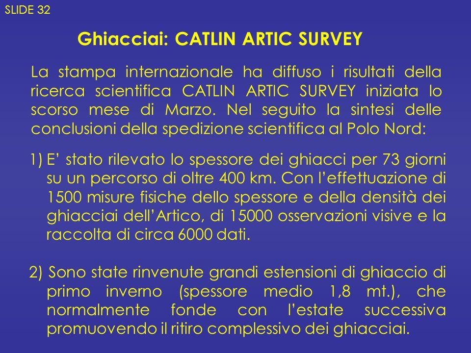 Ghiacciai: CATLIN ARTIC SURVEY