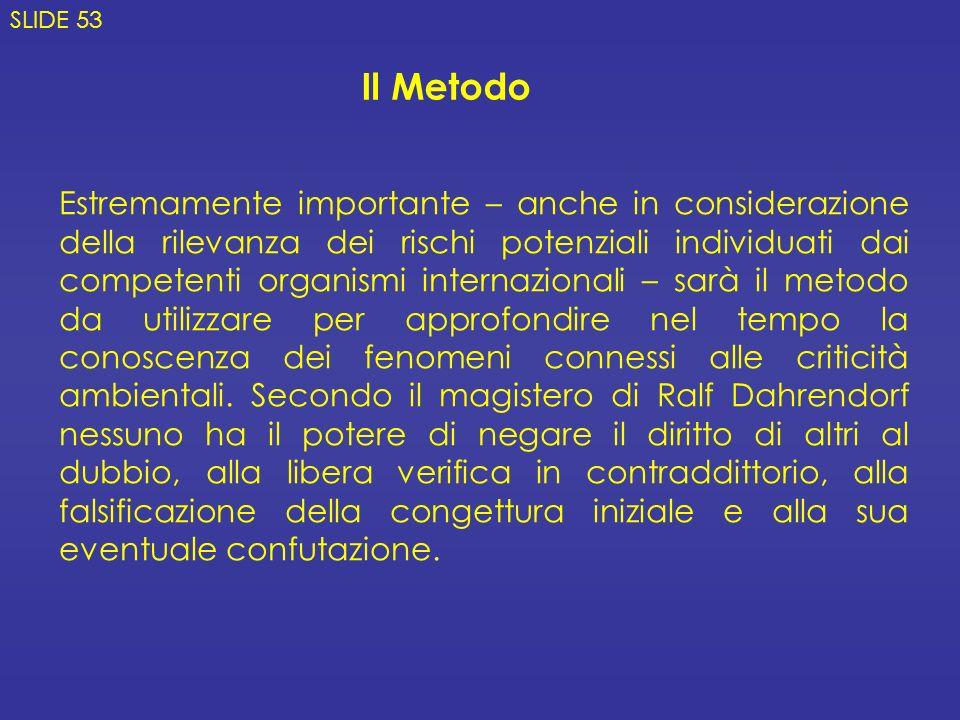 SLIDE 53 Il Metodo.