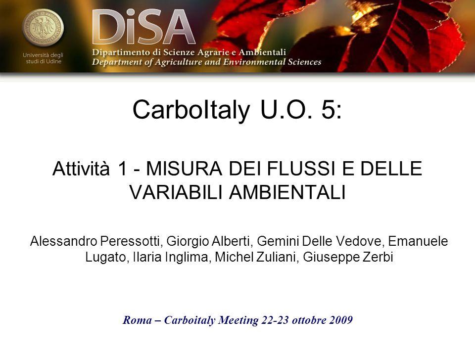 Roma – Carboitaly Meeting 22-23 ottobre 2009