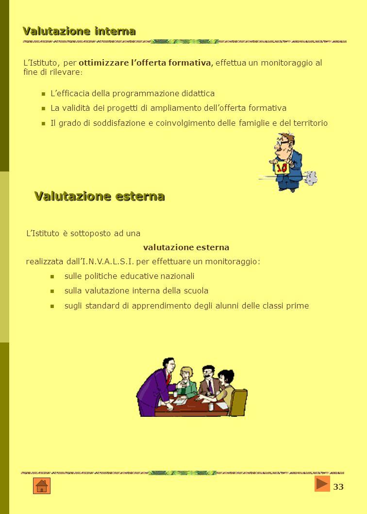 Valutazione esterna Valutazione interna