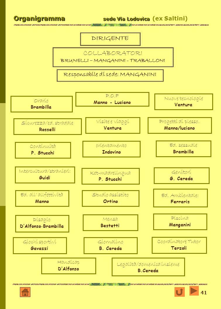 Organigramma sede Via Lodovica (ex Saltini)
