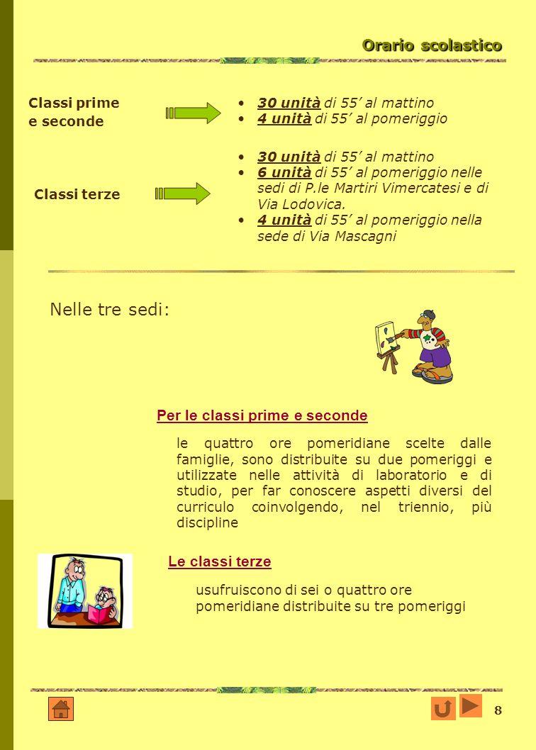 Nelle tre sedi: Orario scolastico Per le classi prime e seconde
