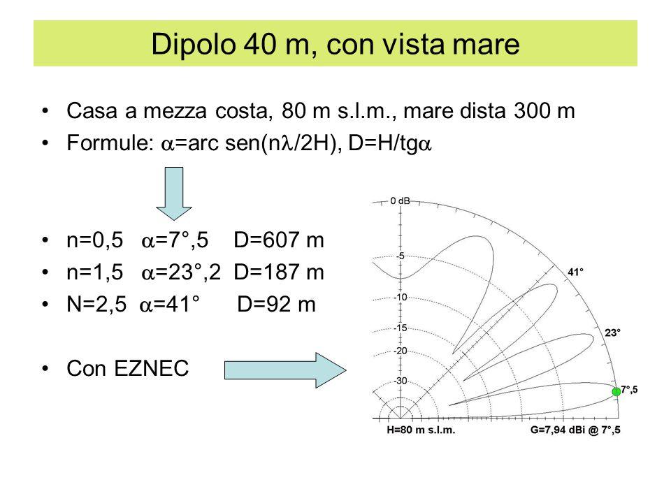 Dipolo 40 m, con vista mare Casa a mezza costa, 80 m s.l.m., mare dista 300 m. Formule: a=arc sen(nl/2H), D=H/tga.