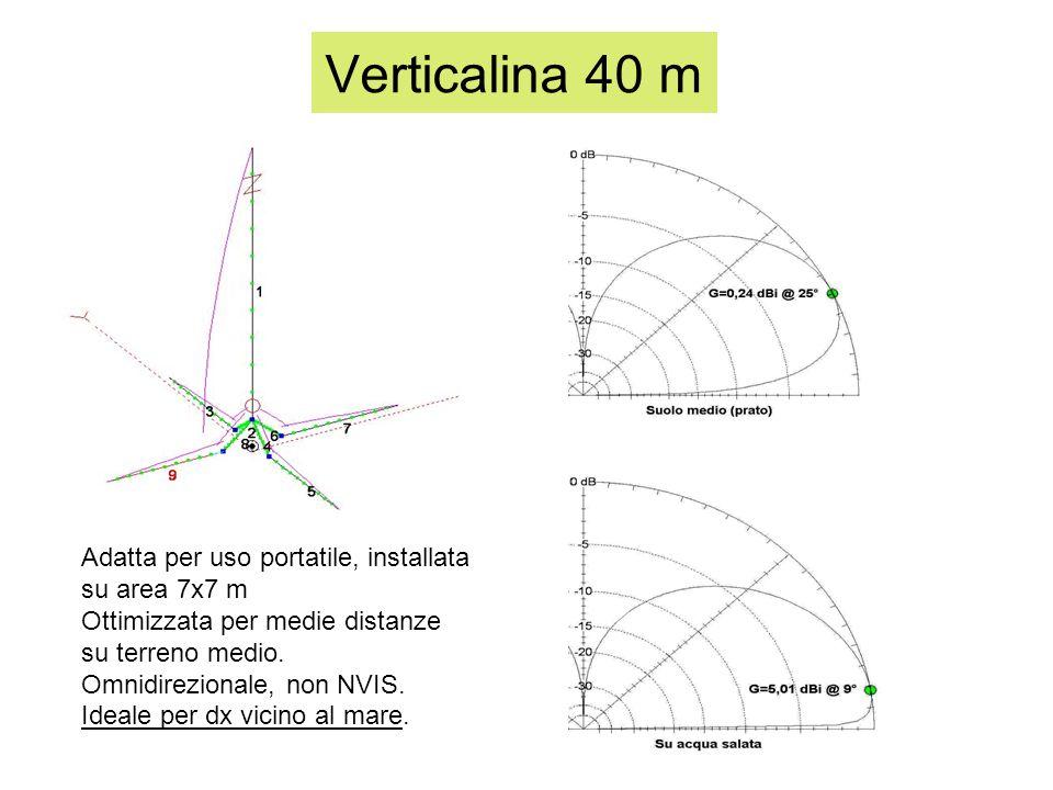 Verticalina 40 m Adatta per uso portatile, installata su area 7x7 m