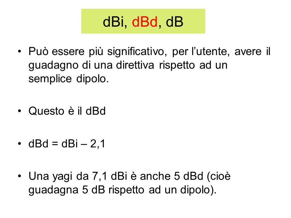 dBi, dBd, dB Può essere più significativo, per l'utente, avere il guadagno di una direttiva rispetto ad un semplice dipolo.