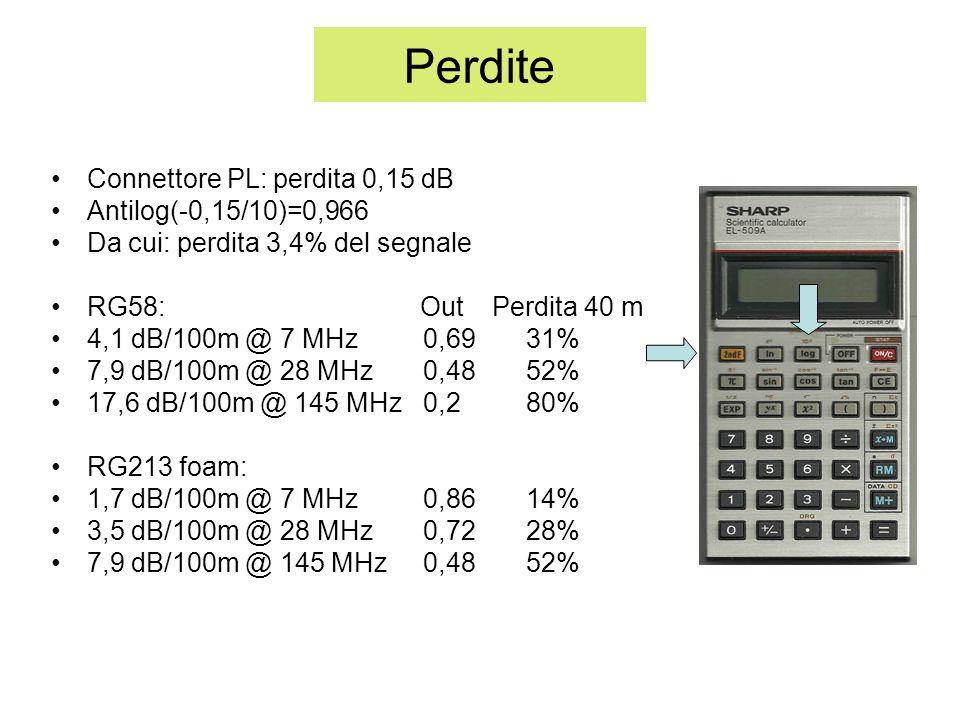 Perdite Connettore PL: perdita 0,15 dB Antilog(-0,15/10)=0,966