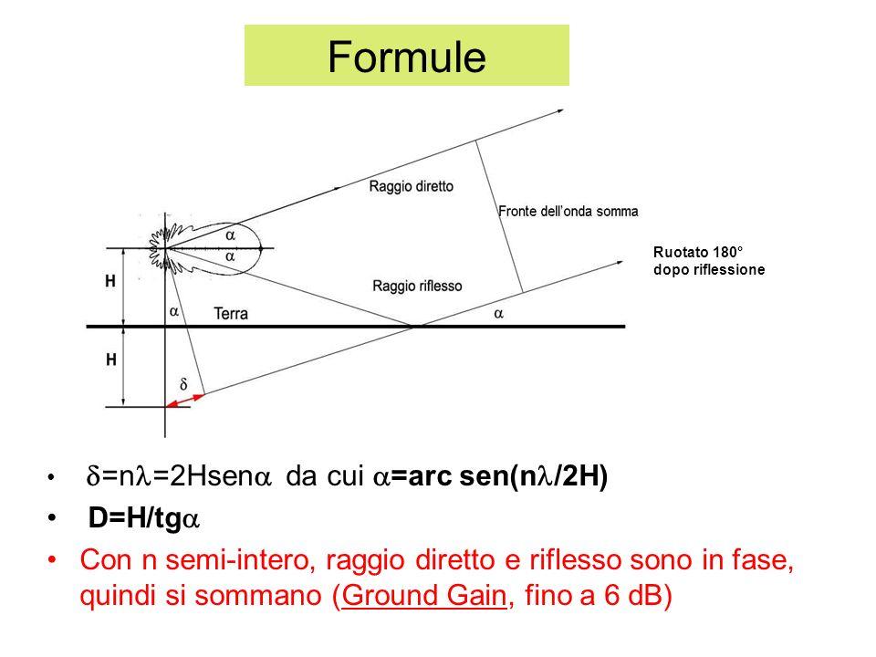 Formule Ruotato 180° dopo riflessione. D. d=nl=2Hsena da cui a=arc sen(nl/2H) D=H/tga.