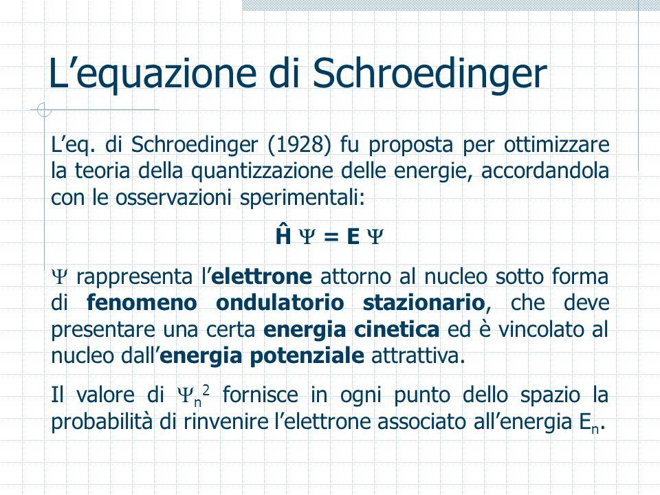 L'equazione di Schroedinger