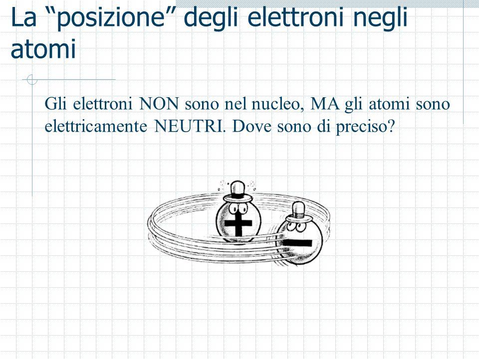 La posizione degli elettroni negli atomi