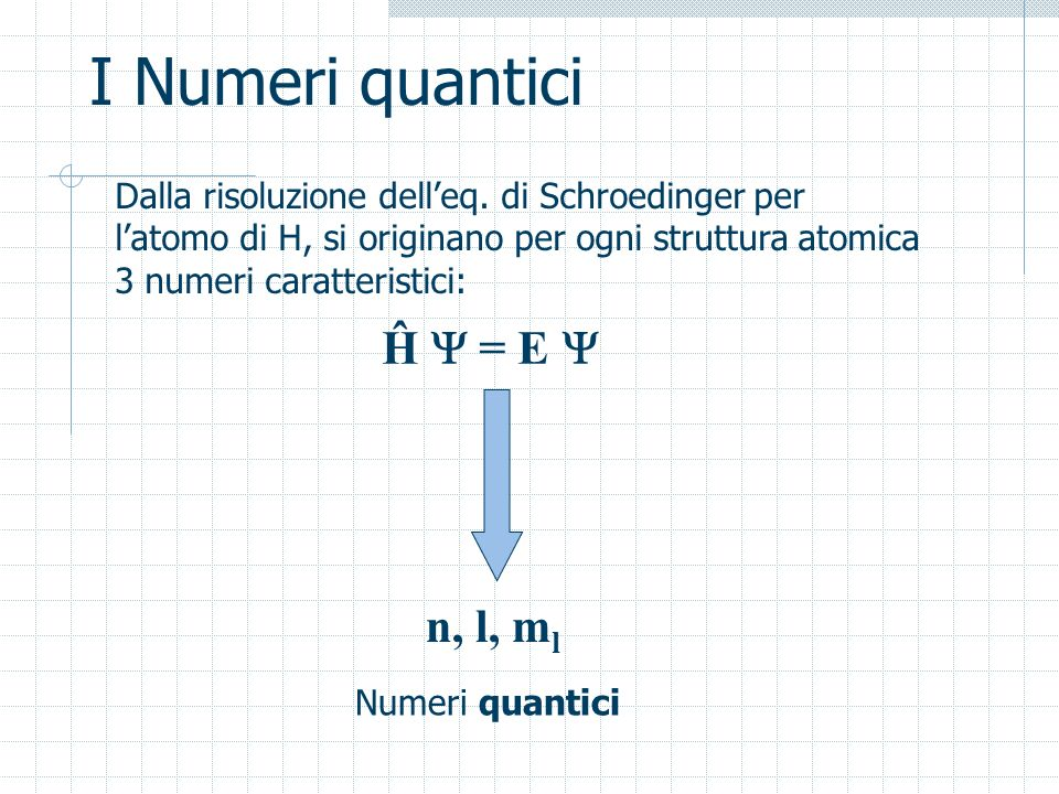 I Numeri quantici Ĥ  = E  n, l, ml