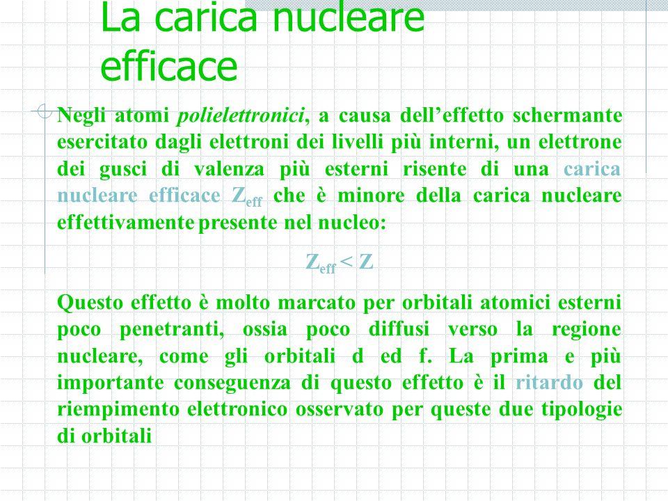 La carica nucleare efficace