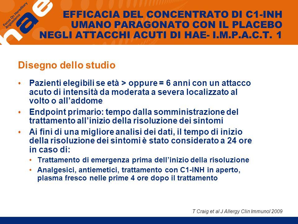 EFFICACIA DEL CONCENTRATO DI C1-INH UMANO PARAGONATO CON IL PLACEBO NEGLI ATTACCHI ACUTI DI HAE- I.M.P.A.C.T. 1