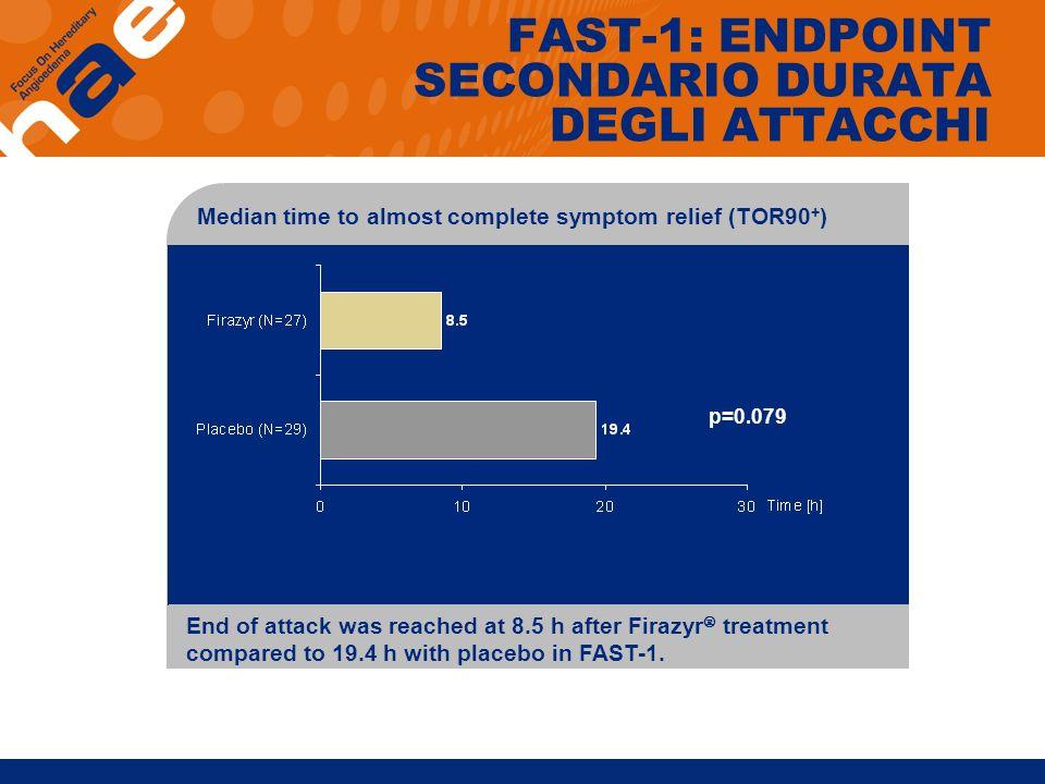 FAST-1: ENDPOINT SECONDARIO DURATA DEGLI ATTACCHI