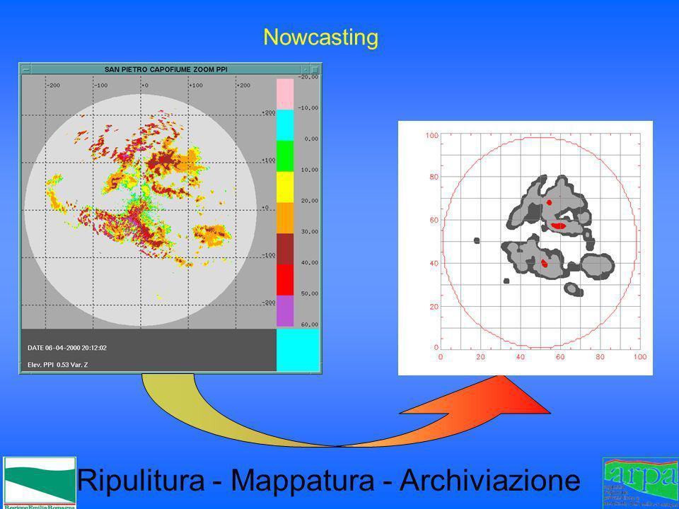 Ripulitura - Mappatura - Archiviazione