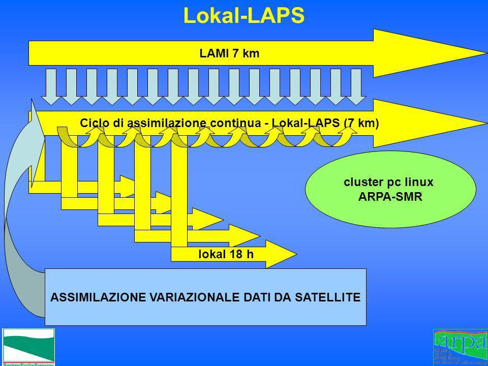 Lokal-LAPS LAMI 7 km. Ciclo di assimilazione continua - Lokal-LAPS (7 km) ASSIMILAZIONE VARIAZIONALE DATI DA SATELLITE.