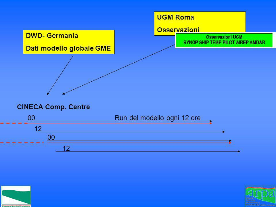UGM Roma Osservazioni. DWD- Germania. Dati modello globale GME. CINECA Comp. Centre. 00. Run del modello ogni 12 ore.