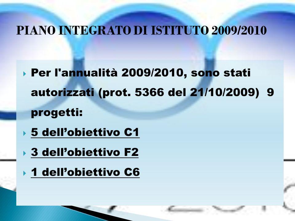PIANO INTEGRATO DI ISTITUTO 2009/2010