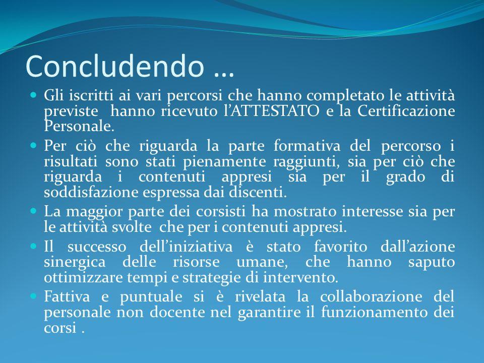 Concludendo …Gli iscritti ai vari percorsi che hanno completato le attività previste hanno ricevuto l'ATTESTATO e la Certificazione Personale.