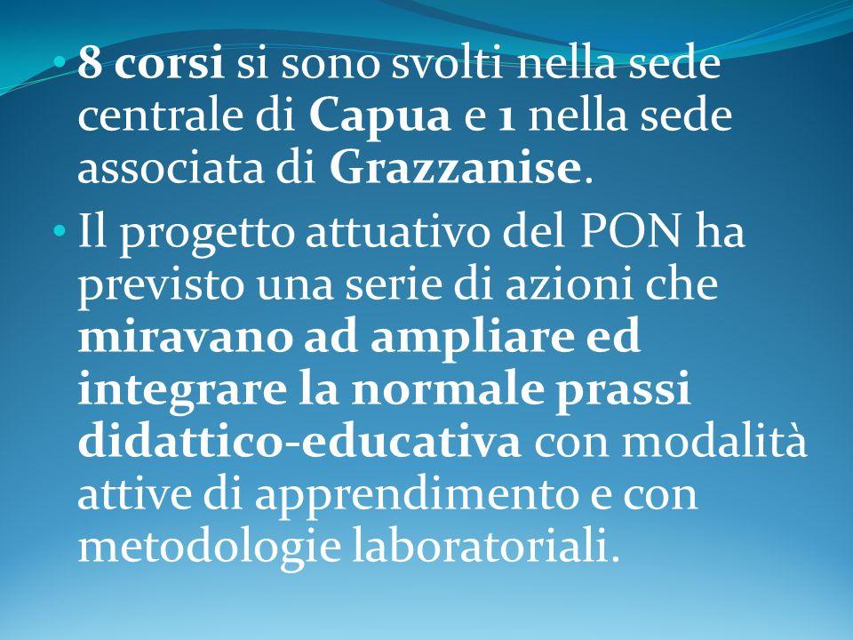 8 corsi si sono svolti nella sede centrale di Capua e 1 nella sede associata di Grazzanise.