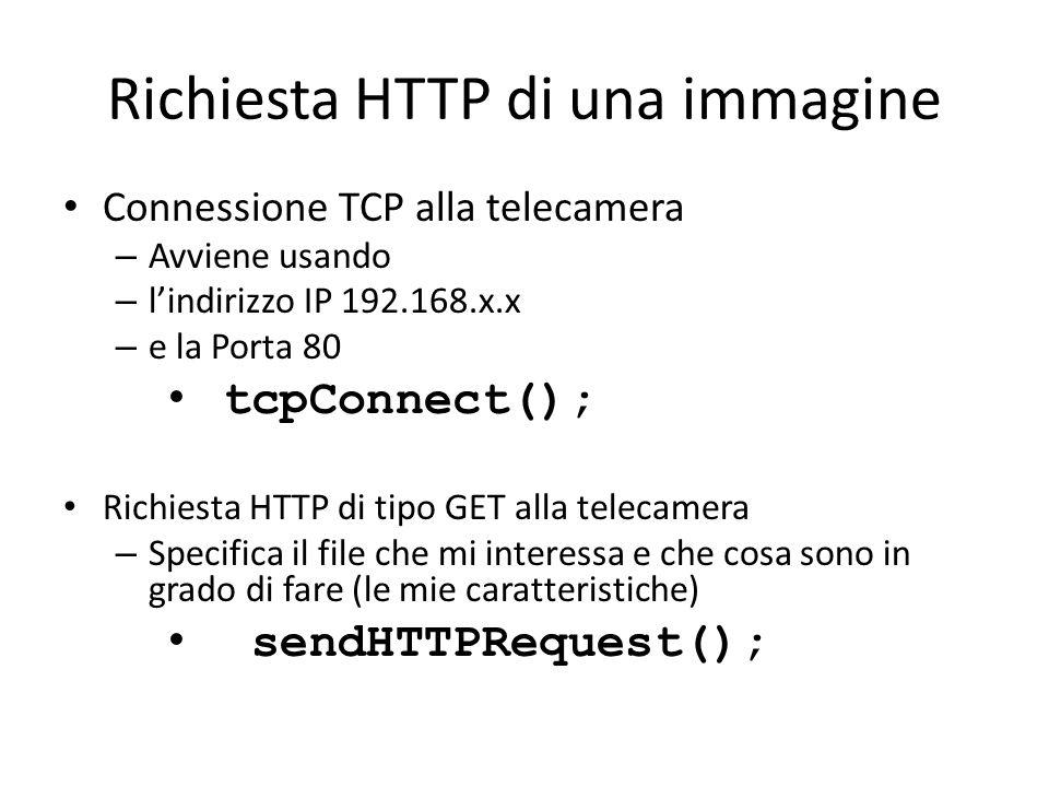 Richiesta HTTP di una immagine