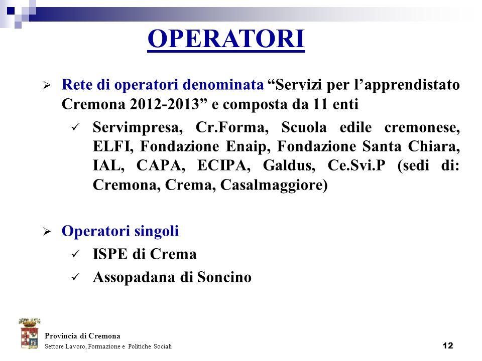 OPERATORI Rete di operatori denominata Servizi per l'apprendistato Cremona 2012-2013 e composta da 11 enti.