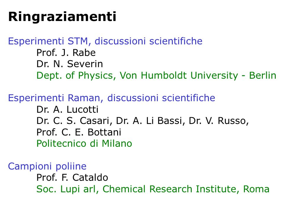 Ringraziamenti Esperimenti STM, discussioni scientifiche Prof. J. Rabe