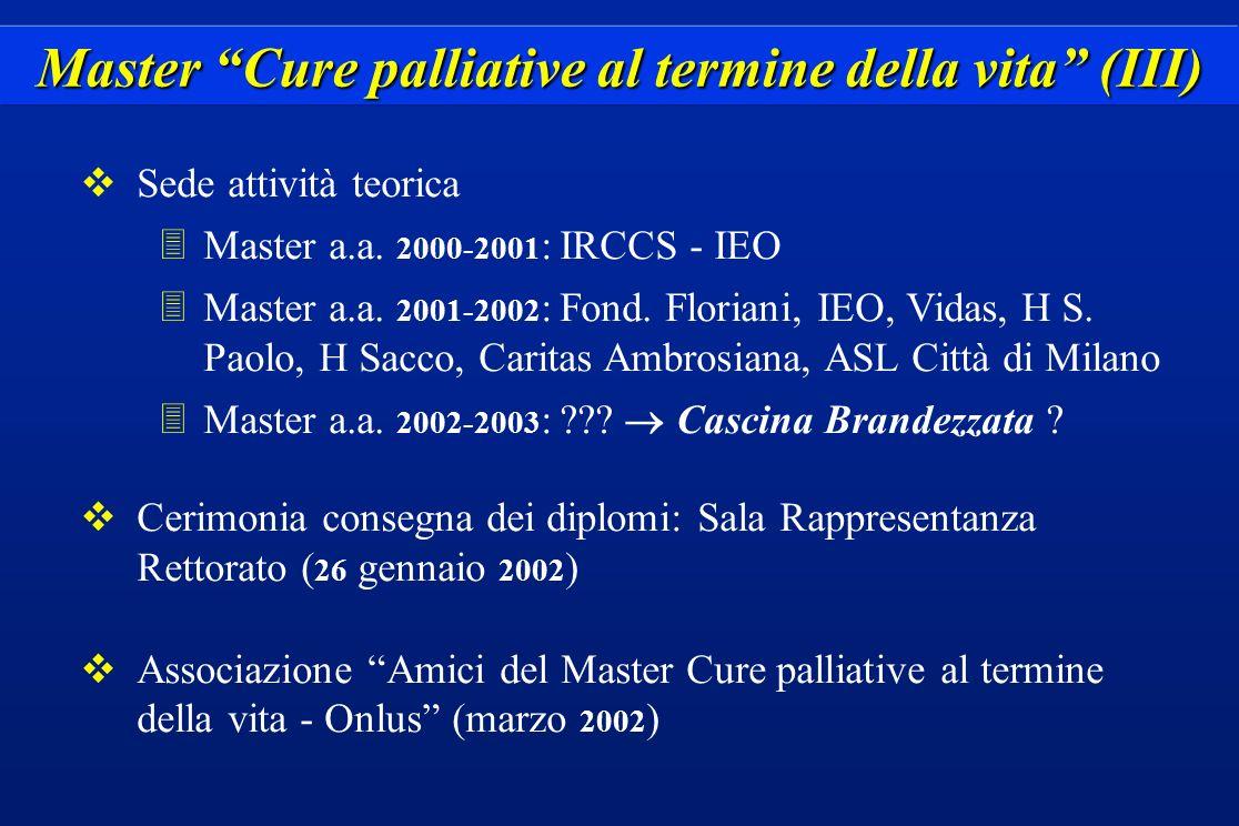 Master Cure palliative al termine della vita (III)