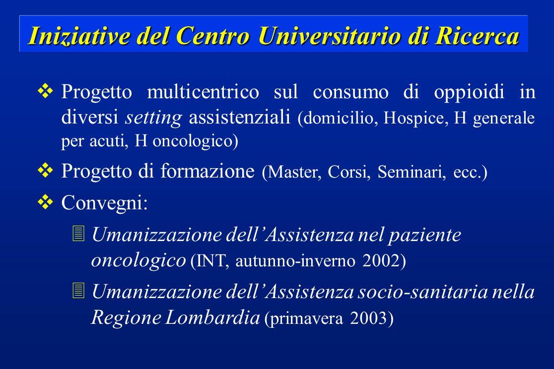 Iniziative del Centro Universitario di Ricerca