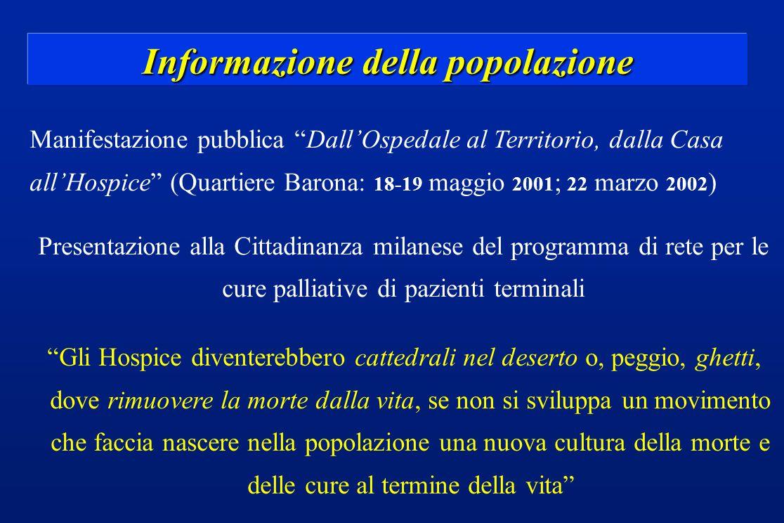 Informazione della popolazione