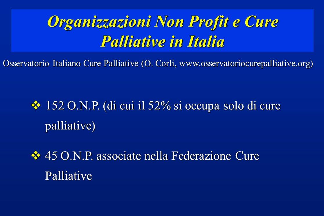 Organizzazioni Non Profit e Cure Palliative in Italia