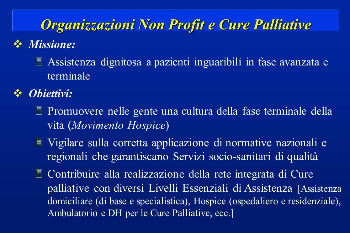 Organizzazioni Non Profit e Cure Palliative