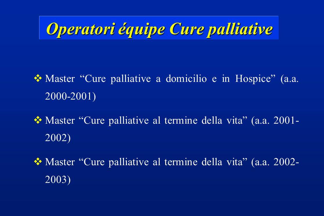 Operatori équipe Cure palliative