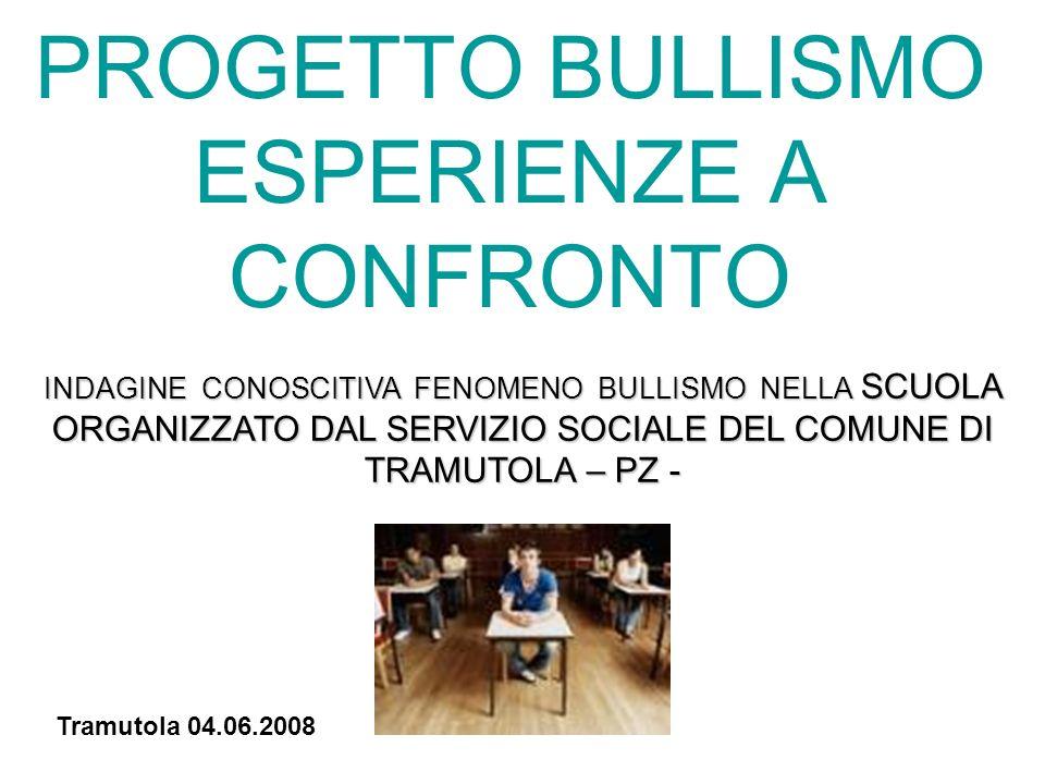 PROGETTO BULLISMO ESPERIENZE A CONFRONTO