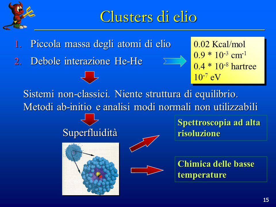 Clusters di elio Piccola massa degli atomi di elio